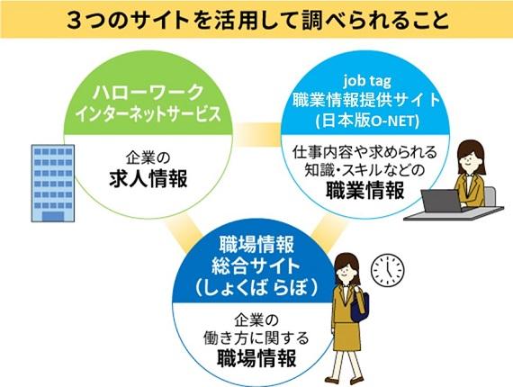 3site-content-illust001.jpg